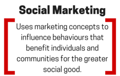 Social Marketing (1).png